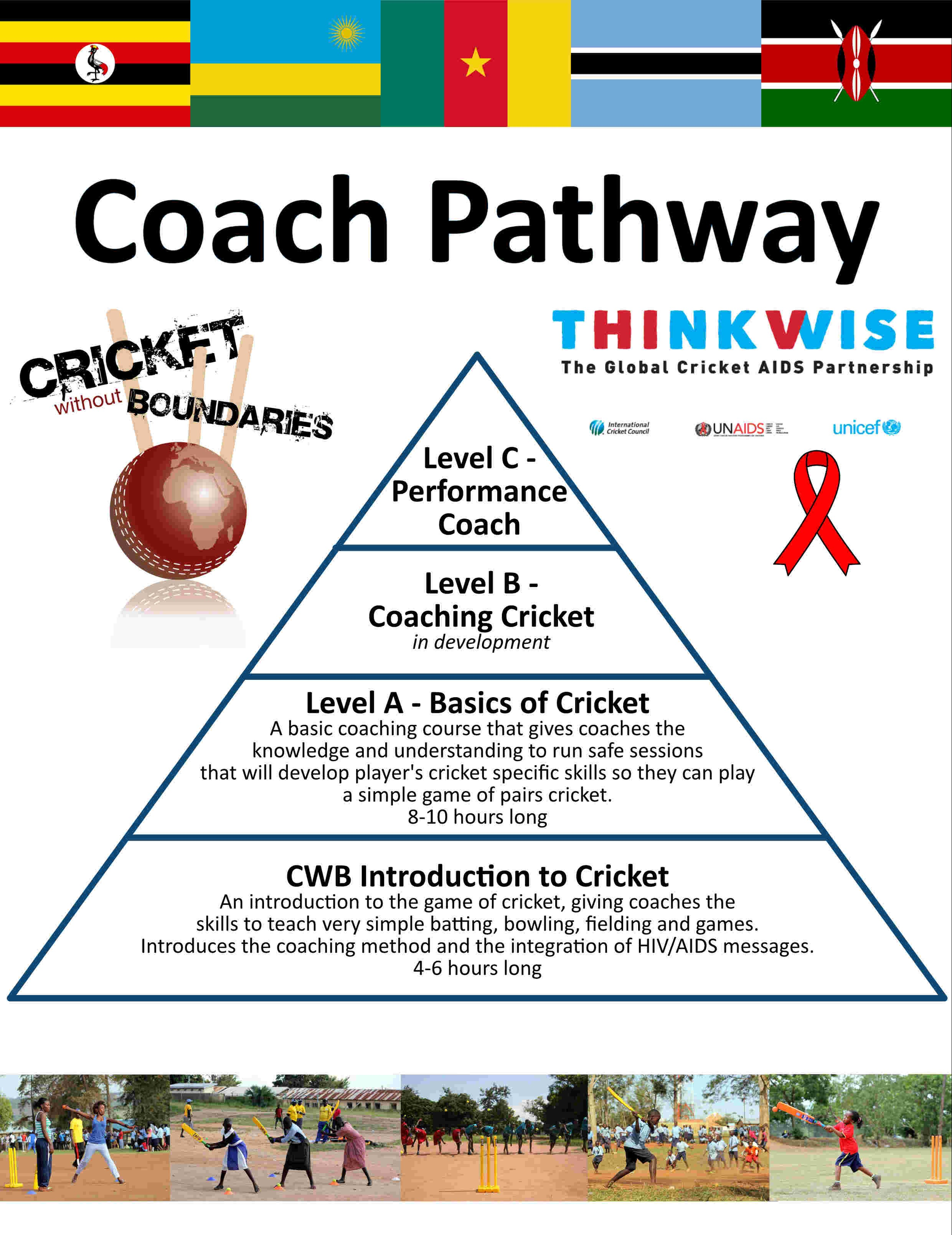 sara begg on cwb s coach education model cricket out cwb coaching pathway