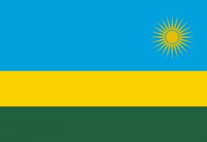 About Rwanda